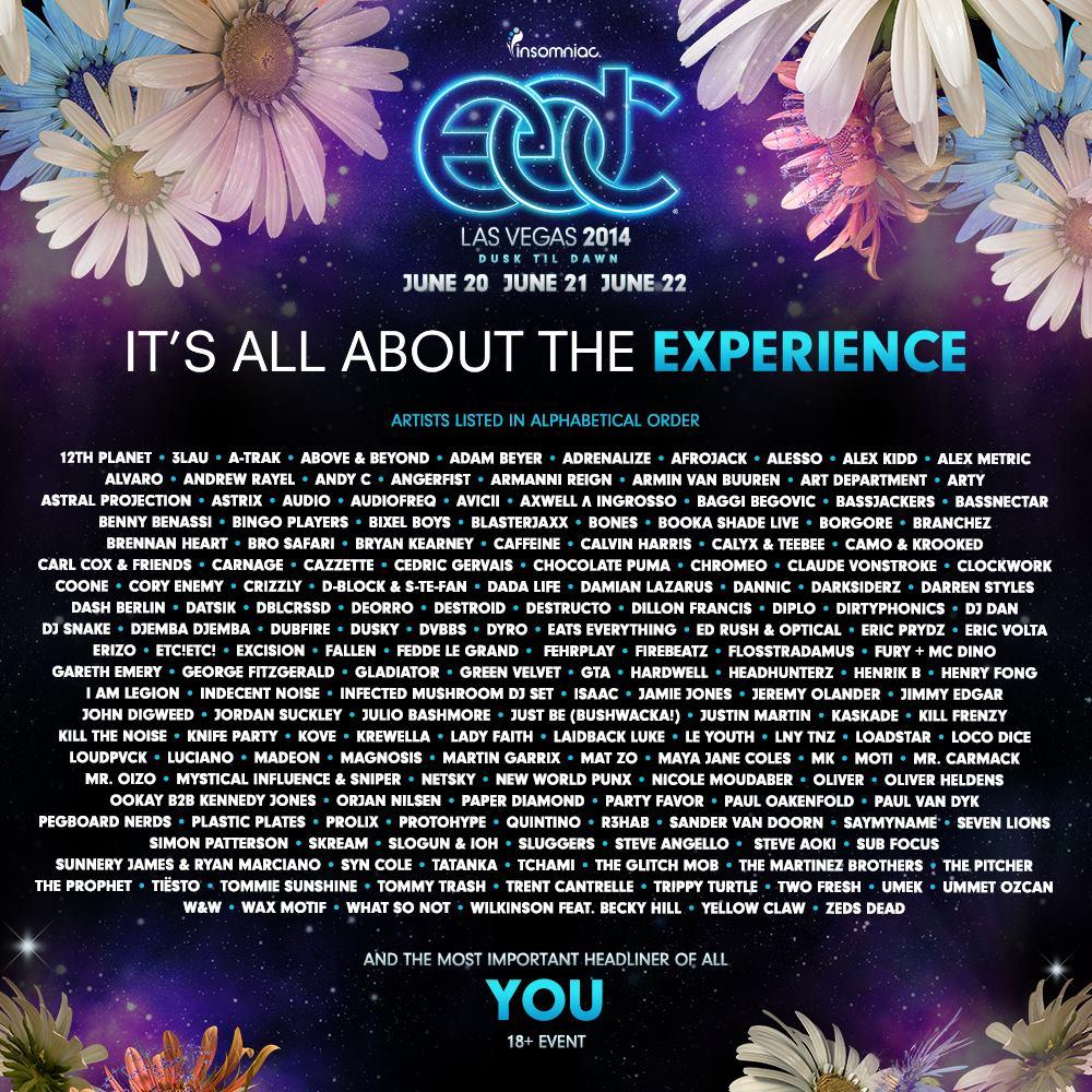 EDC-2014-Lineup