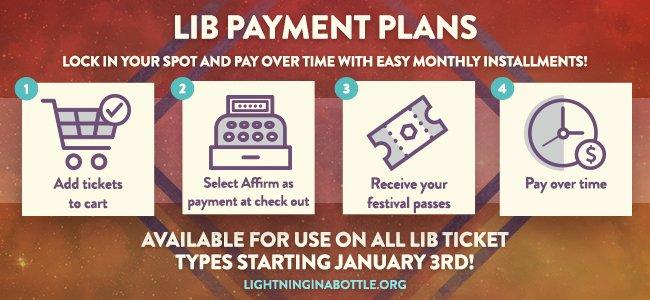 lib plans